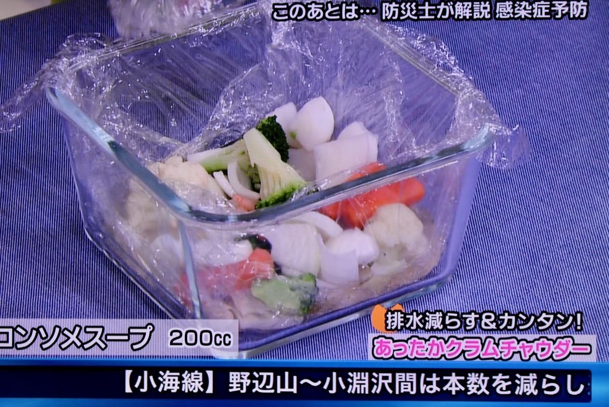 f:id:yatsugatake:20191018164231j:plain