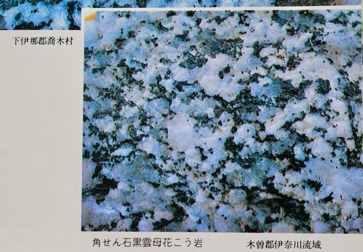 f:id:yatsugatake:20191209113643j:plain