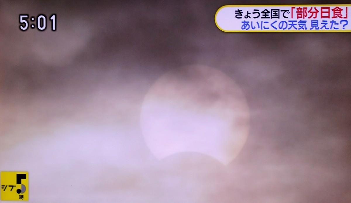 f:id:yatsugatake:20191226170135j:plain