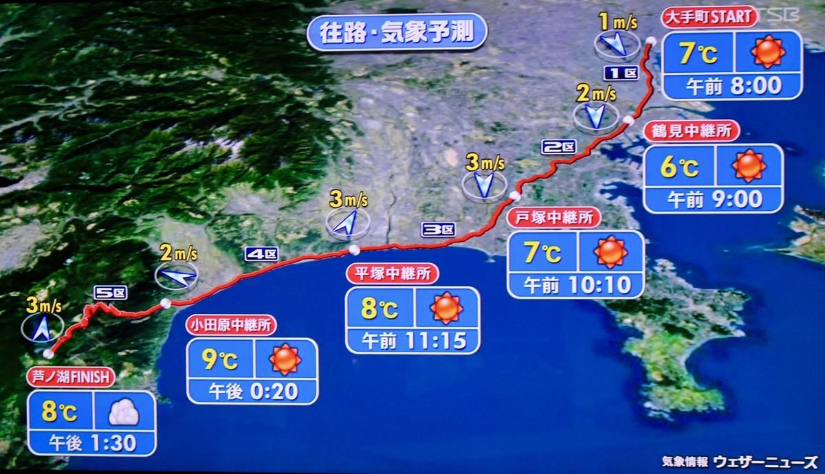 f:id:yatsugatake:20200102075724j:plain