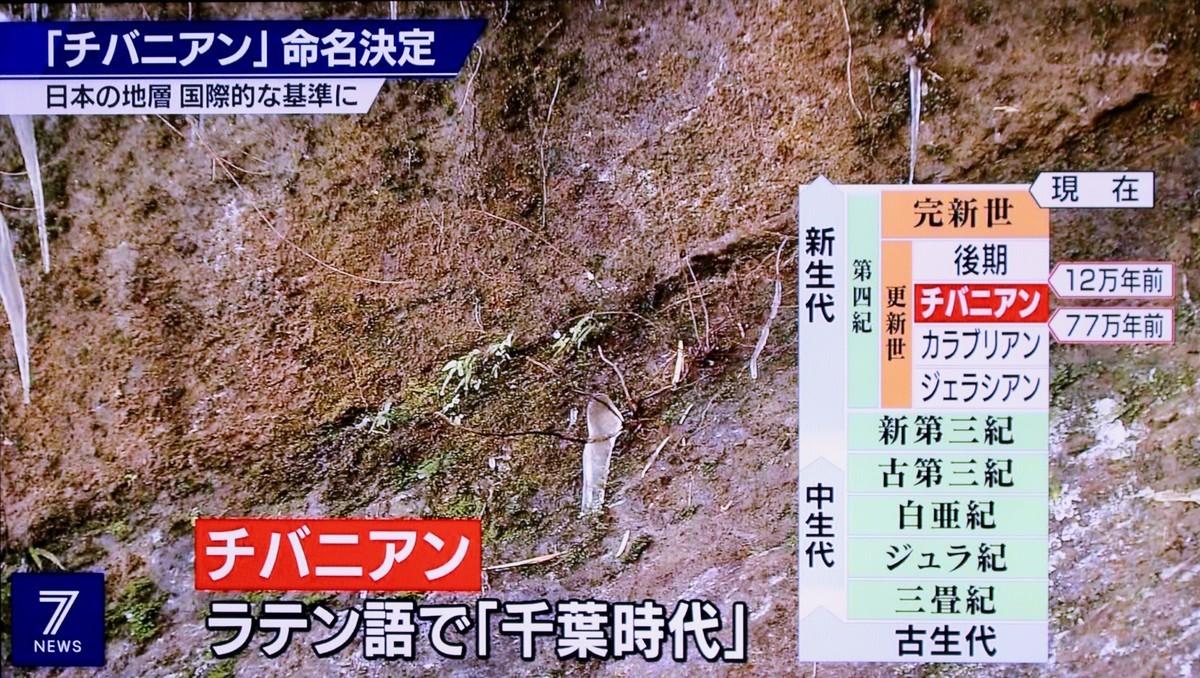 f:id:yatsugatake:20200117192329j:plain