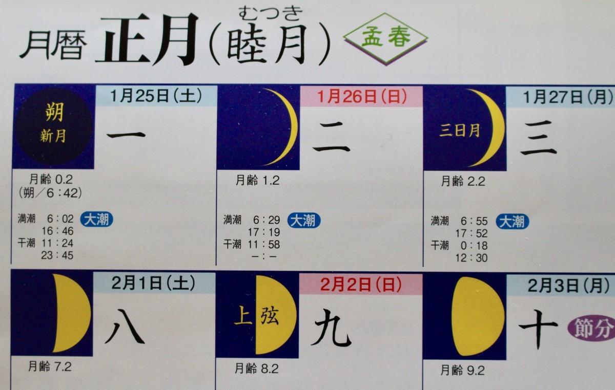 f:id:yatsugatake:20200125153145j:plain