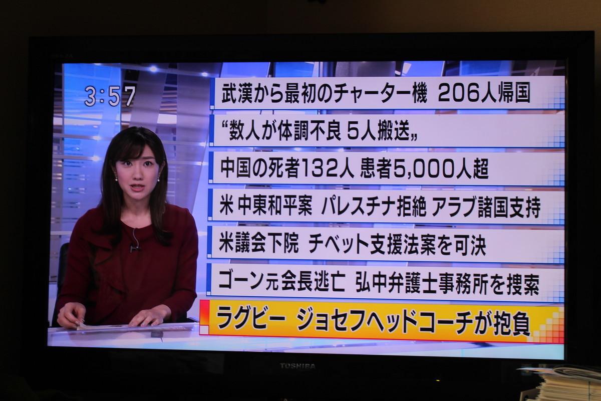 f:id:yatsugatake:20200129155750j:plain