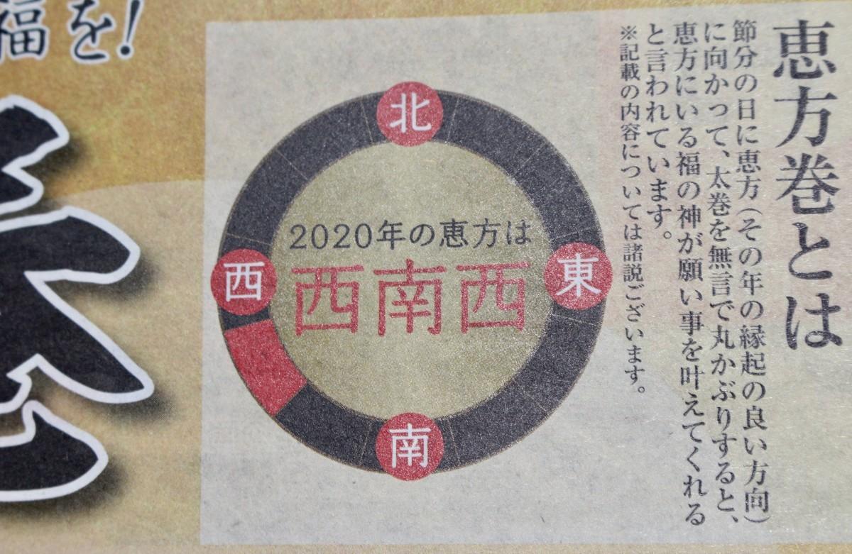 f:id:yatsugatake:20200203173901j:plain