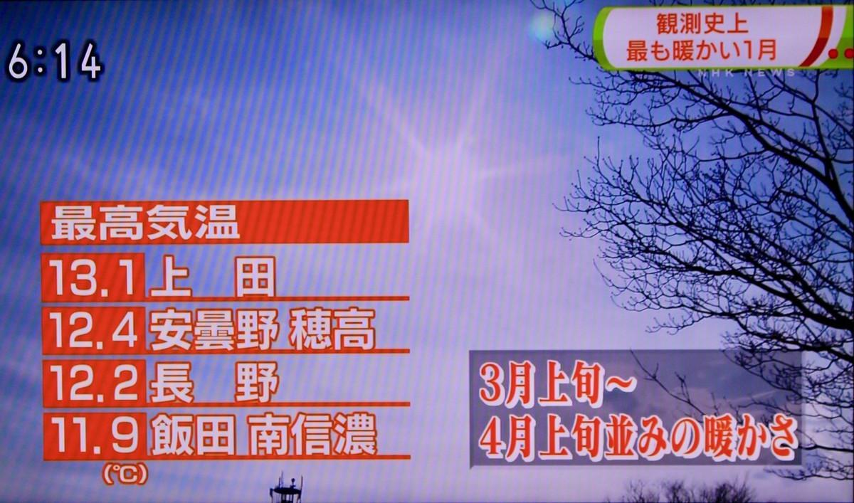 f:id:yatsugatake:20200203181439j:plain