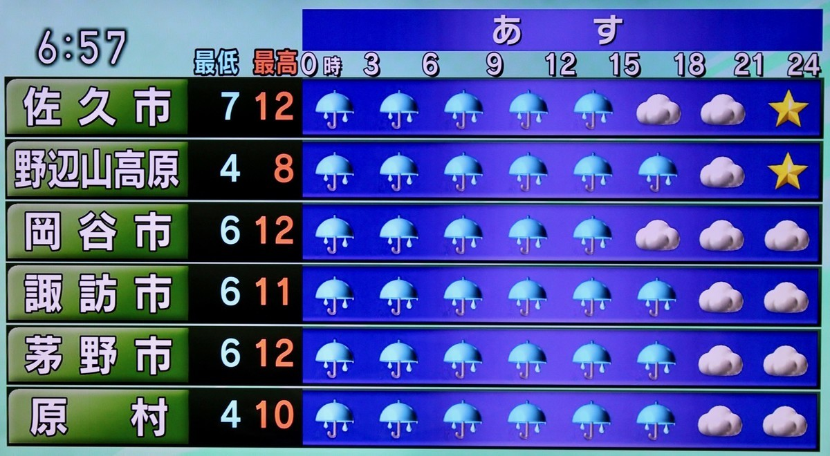 f:id:yatsugatake:20200417185837j:plain