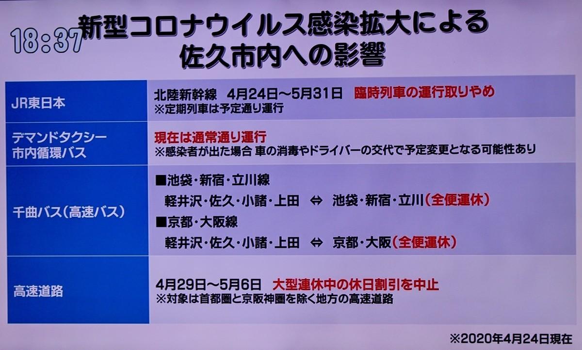f:id:yatsugatake:20200424183906j:plain