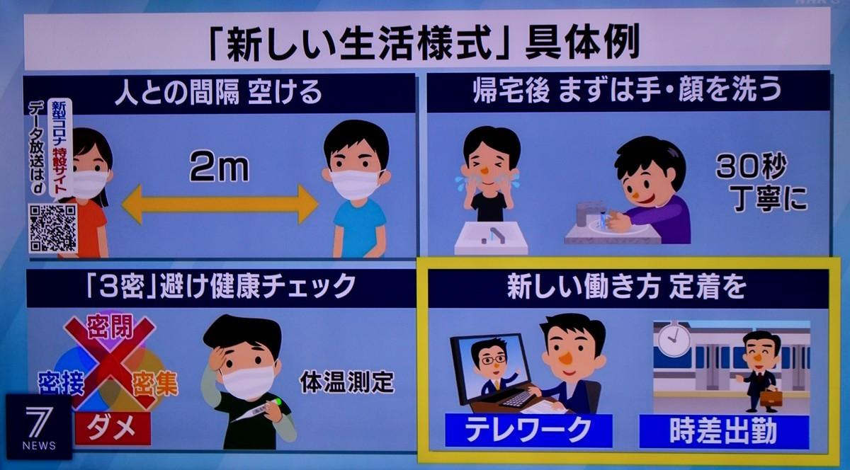 f:id:yatsugatake:20200507191824j:plain