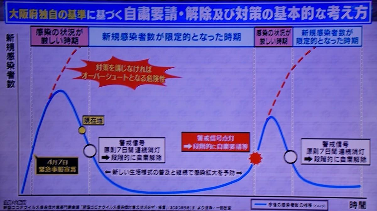 f:id:yatsugatake:20200510134608j:plain