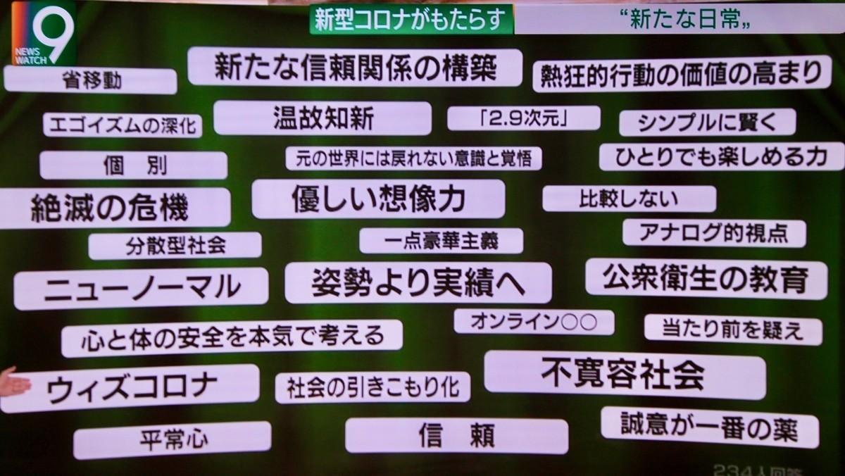 f:id:yatsugatake:20200515213808j:plain