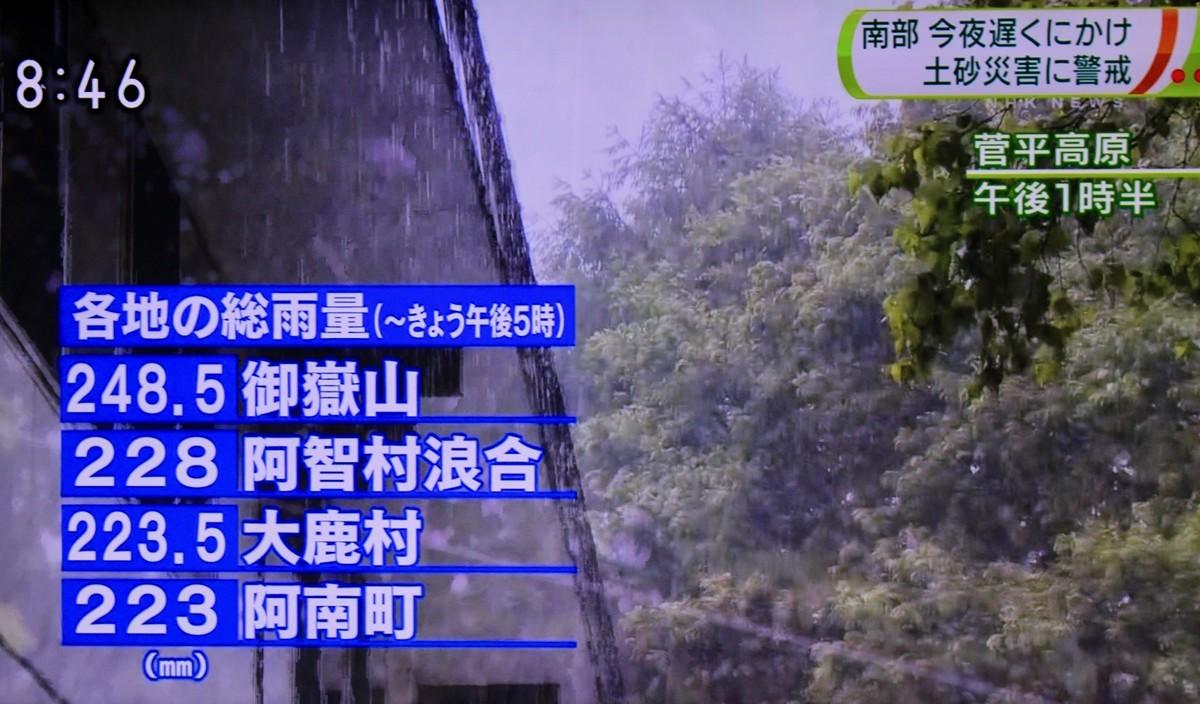f:id:yatsugatake:20200701204847j:plain