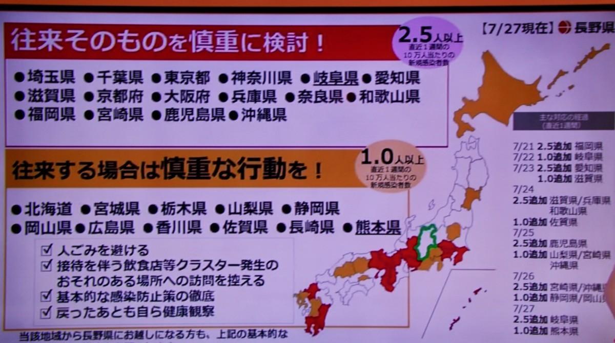 f:id:yatsugatake:20200727155744j:plain