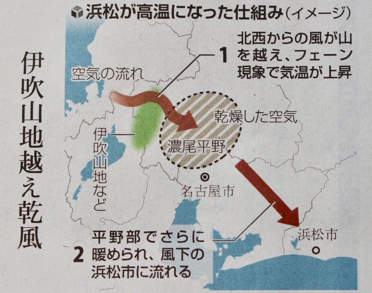f:id:yatsugatake:20200818140538j:plain