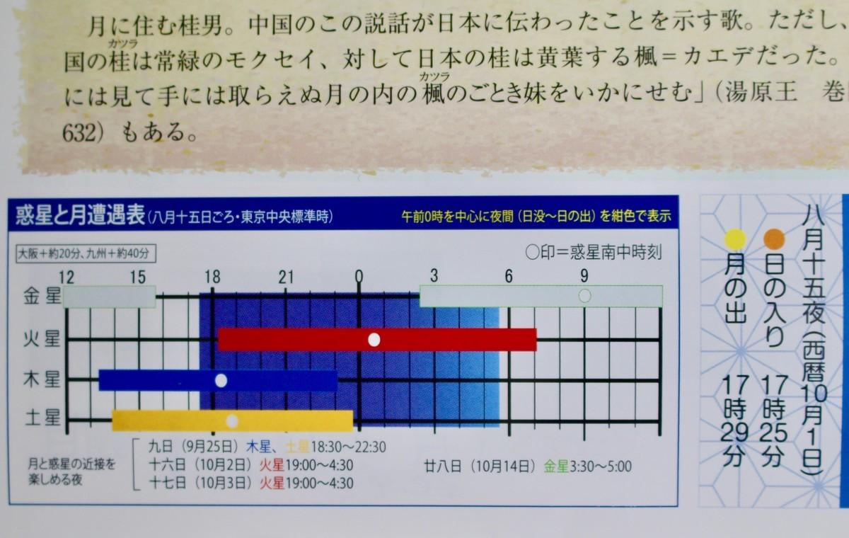 f:id:yatsugatake:20200928082659j:plain