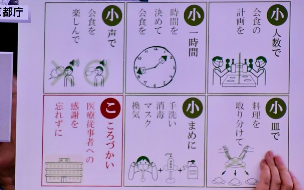 f:id:yatsugatake:20201120140931j:plain