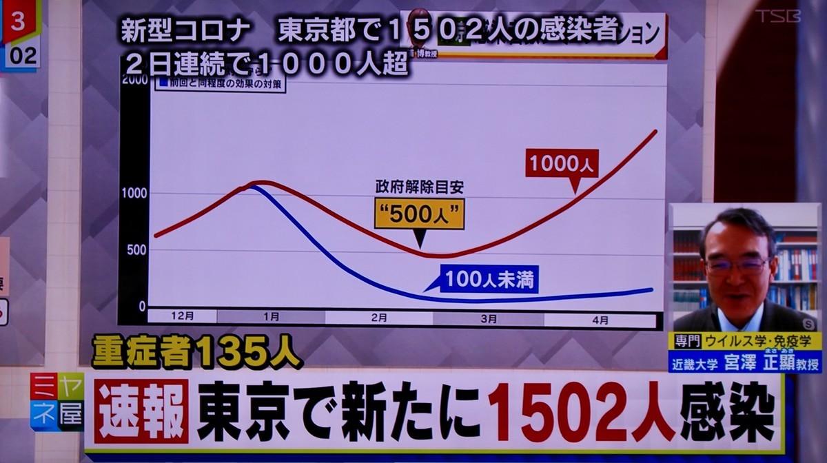 f:id:yatsugatake:20210114150724j:plain
