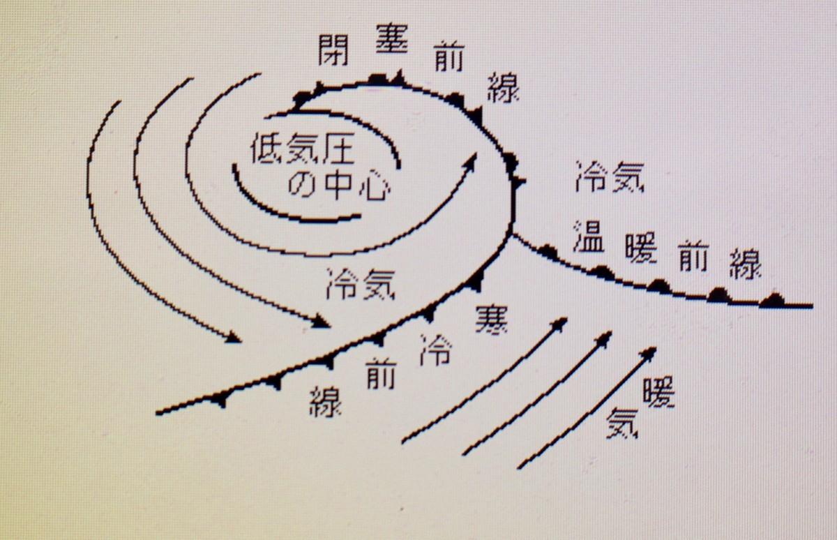 f:id:yatsugatake:20210217000117j:plain