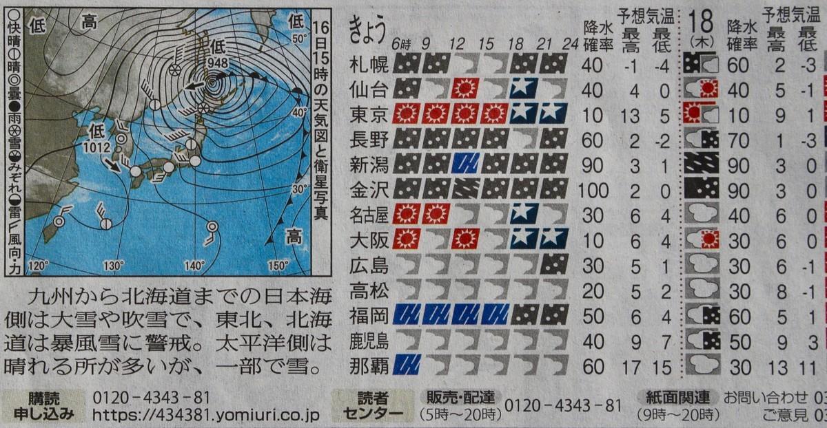 f:id:yatsugatake:20210217095920j:plain