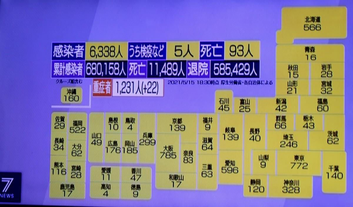 f:id:yatsugatake:20210515191527j:plain