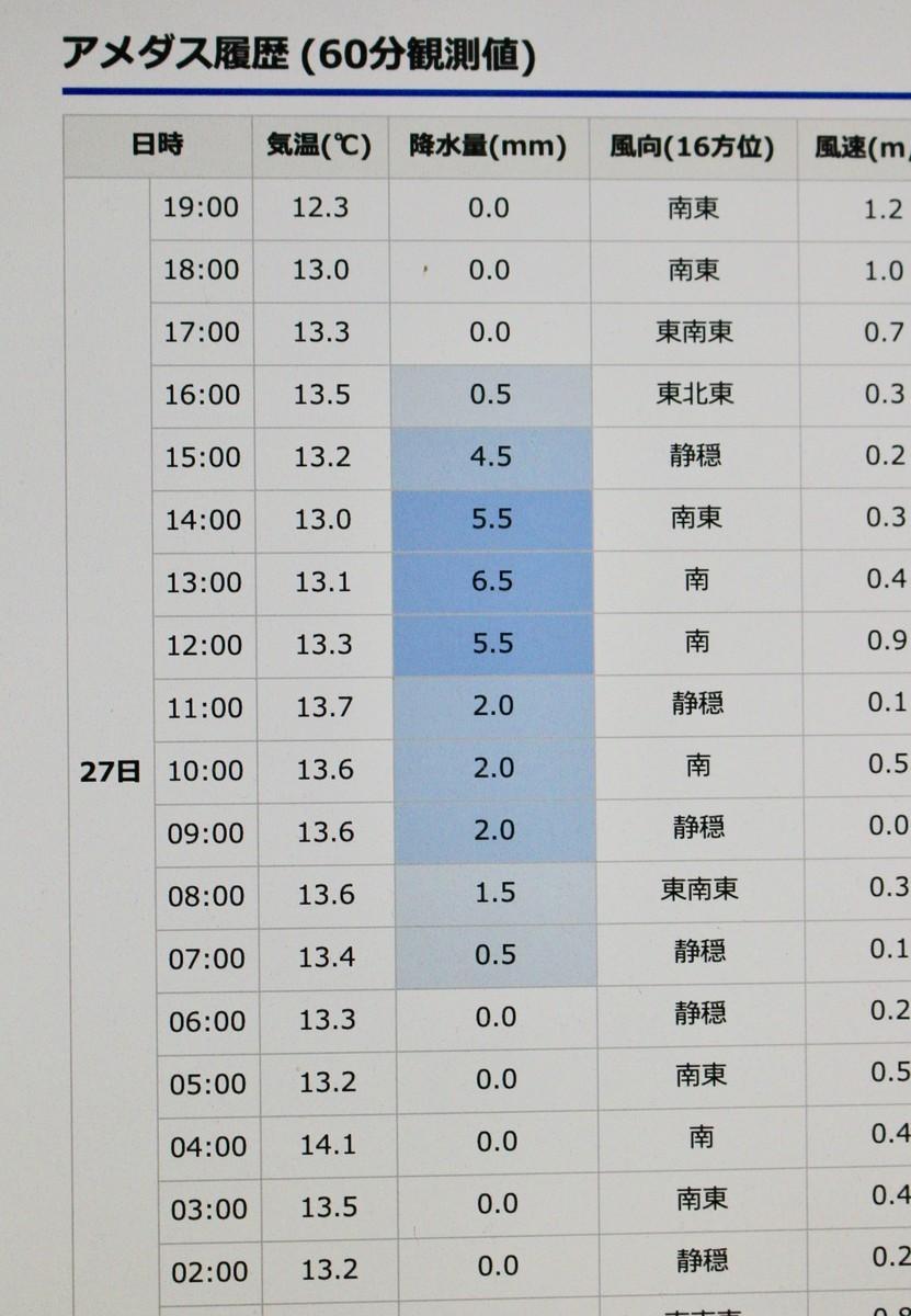 f:id:yatsugatake:20210527192251j:plain