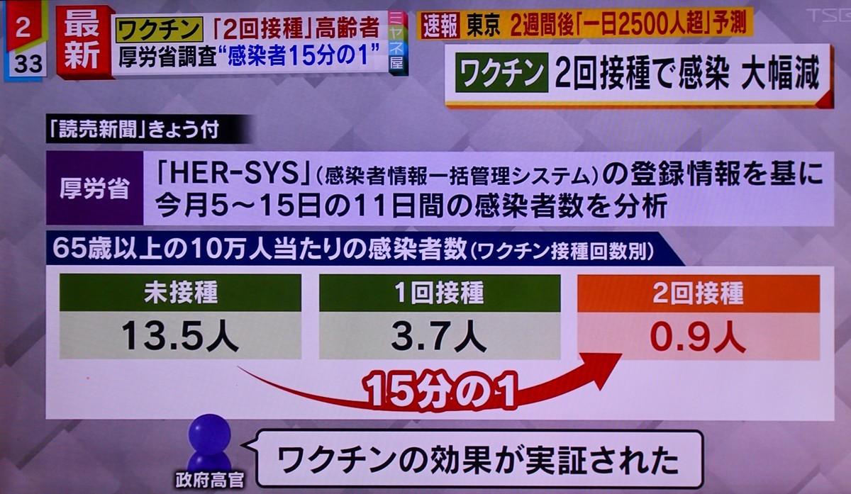 f:id:yatsugatake:20210721144117j:plain