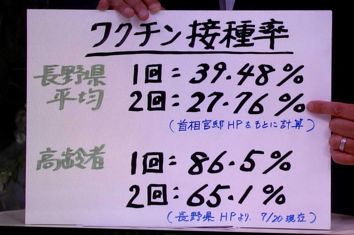 f:id:yatsugatake:20210728155726j:plain