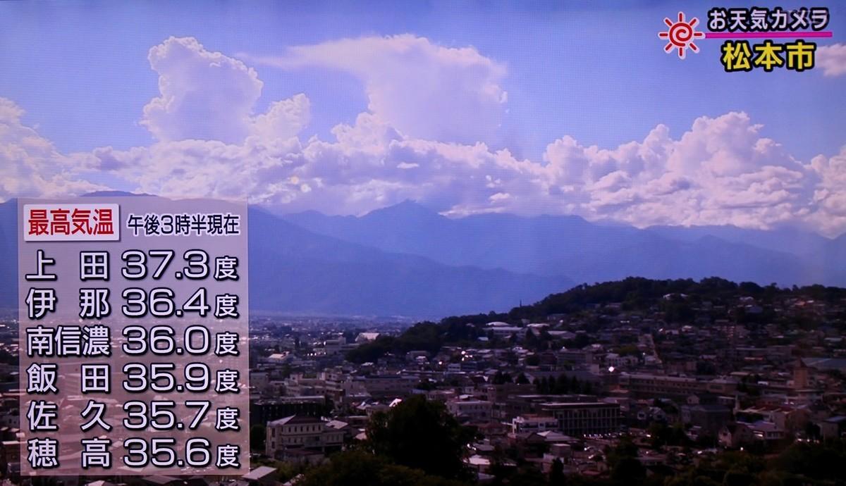 f:id:yatsugatake:20210804155729j:plain