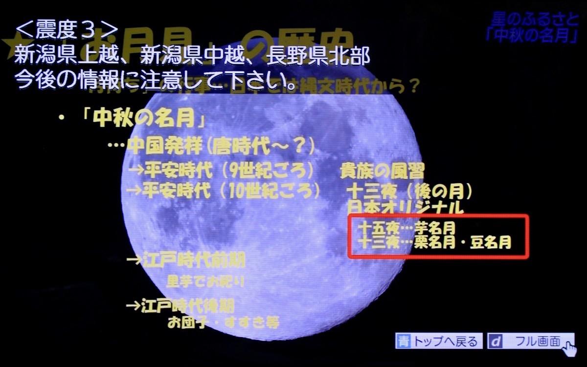 f:id:yatsugatake:20210916190058j:plain