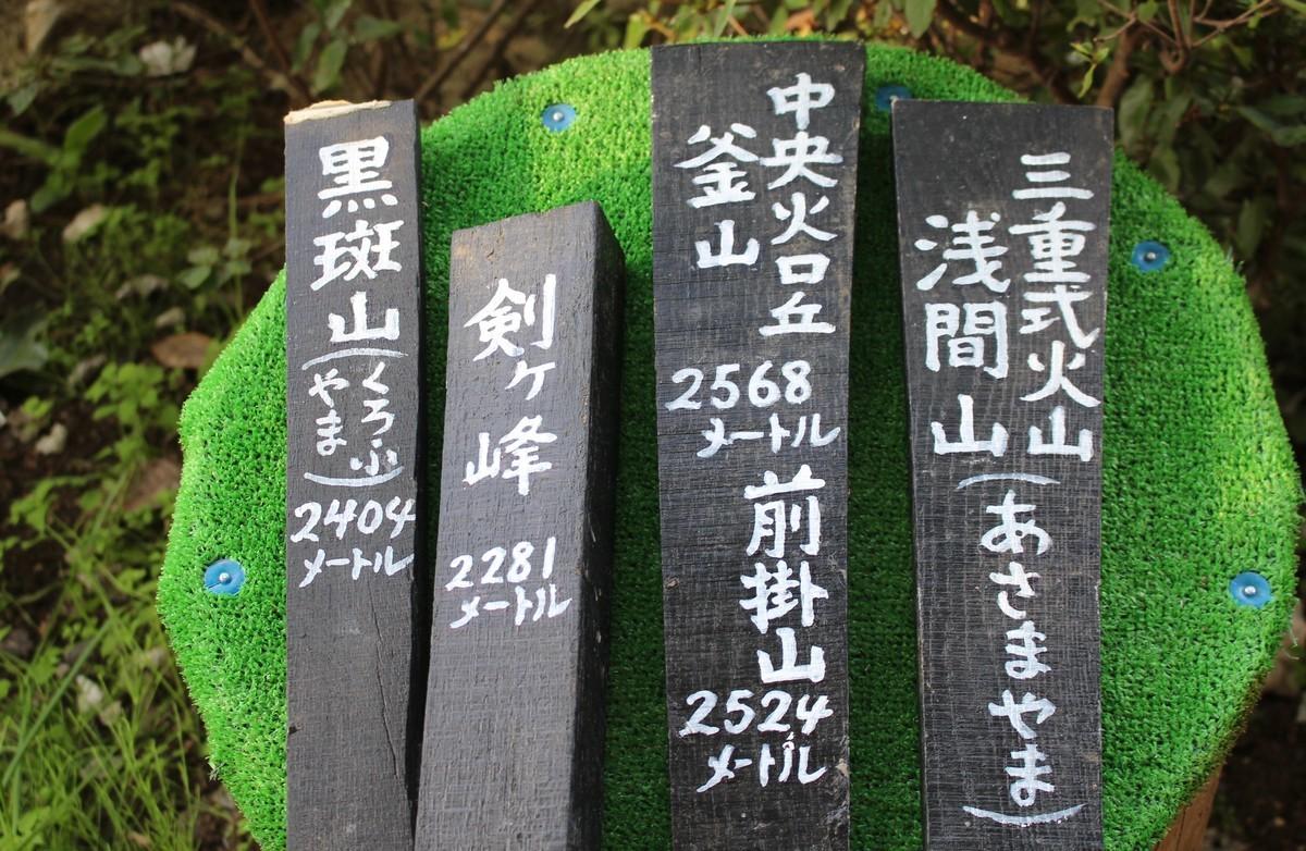 f:id:yatsugatake:20210924161859j:plain