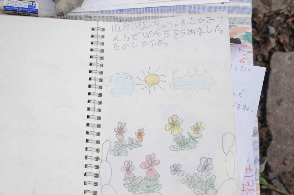 f:id:yatsugatakemaaruigakkou:20161119104628j:plain