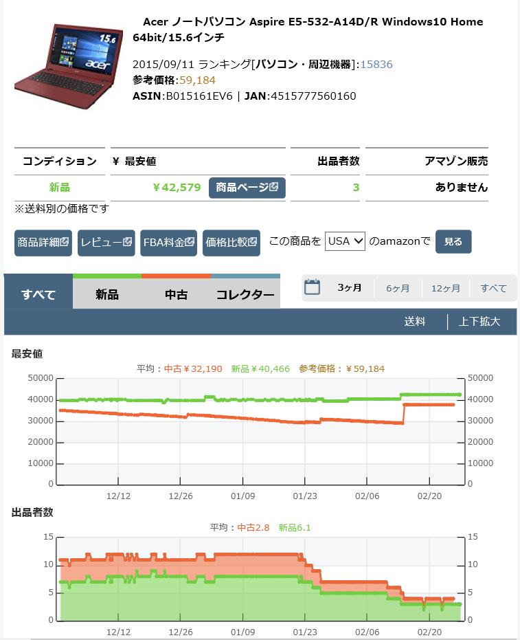 f:id:yatsume-9968:20170226230507p:plain