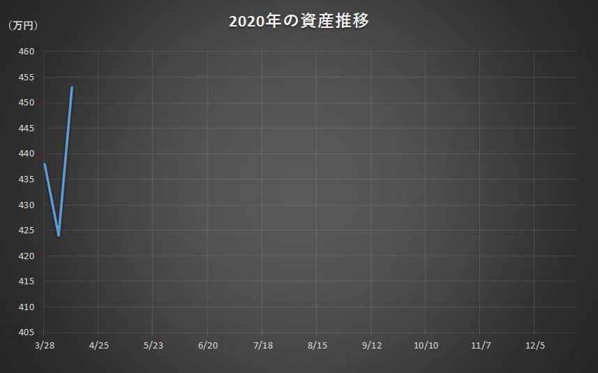 f:id:yau_otogi:20200418074001p:plain