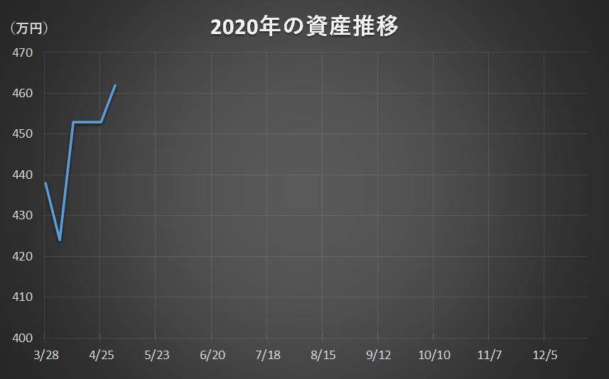 f:id:yau_otogi:20200503085654p:plain