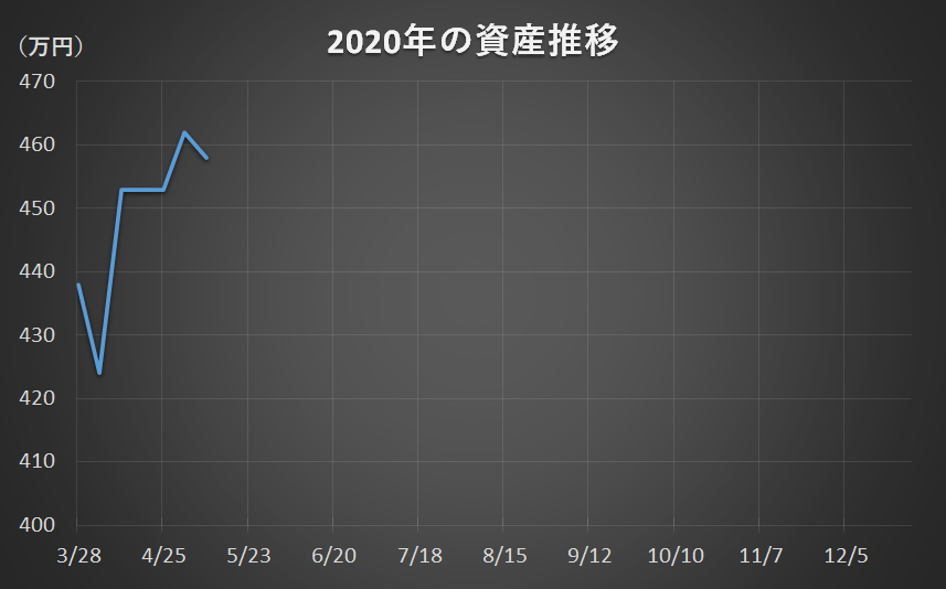 f:id:yau_otogi:20200509140313p:plain