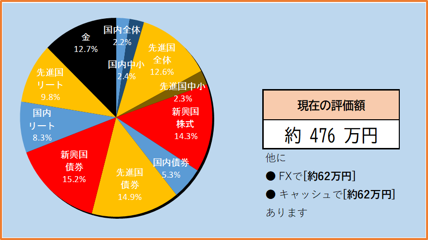 f:id:yau_otogi:20200523092144p:plain
