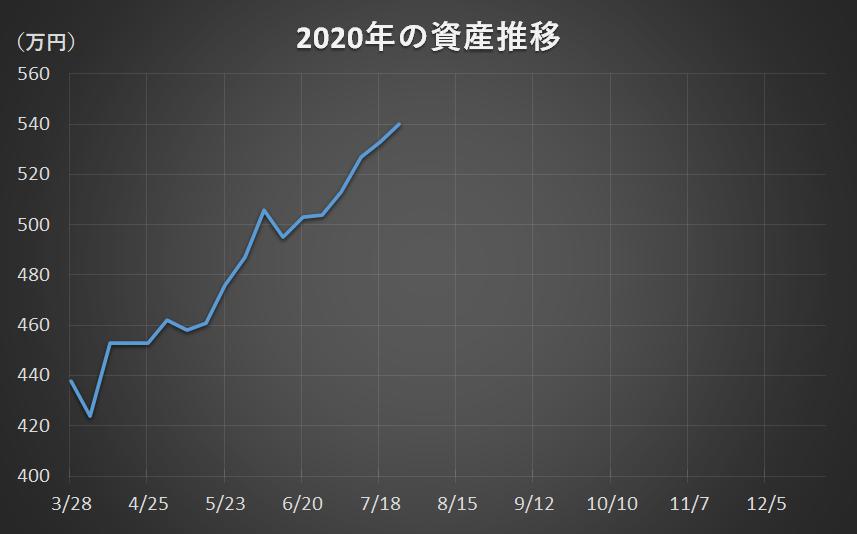 f:id:yau_otogi:20200724215315p:plain