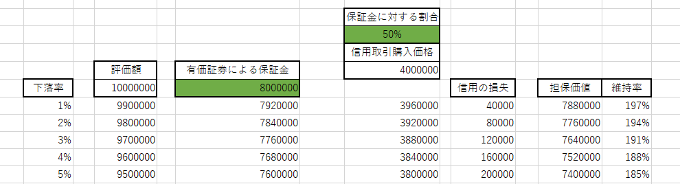 f:id:yau_otogi:20200815151008p:plain
