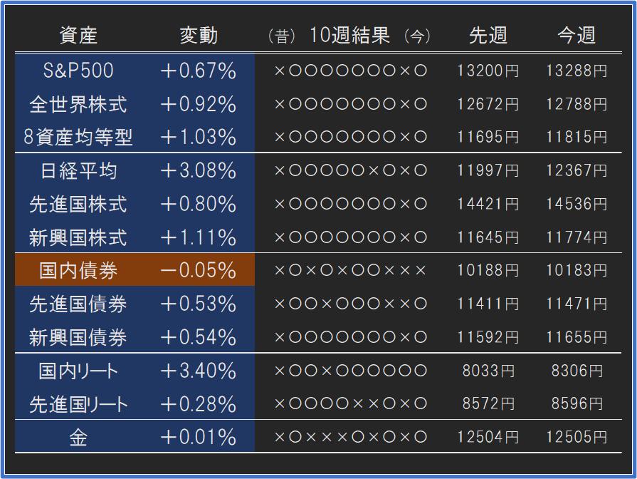 f:id:yau_otogi:20210102112207p:plain