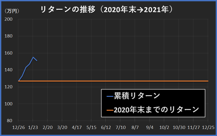 f:id:yau_otogi:20210130063042p:plain