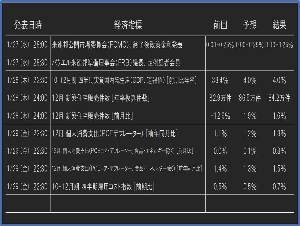 f:id:yau_otogi:20210130063457p:plain