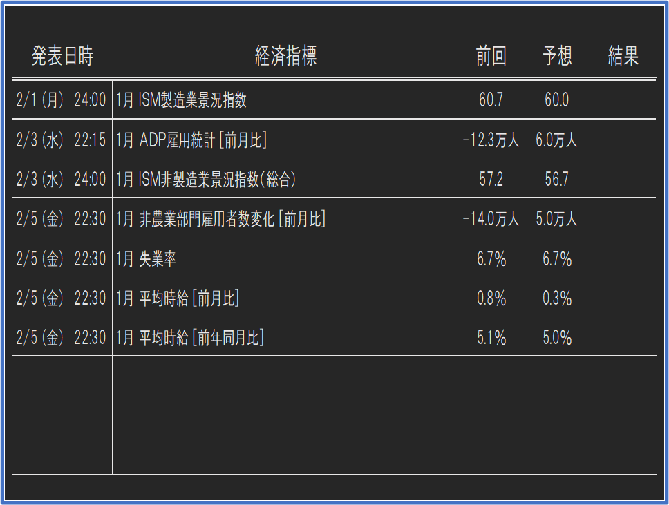 f:id:yau_otogi:20210130063600p:plain