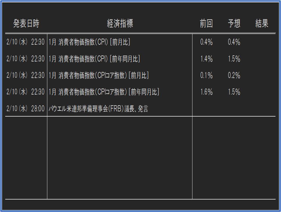f:id:yau_otogi:20210206064333p:plain