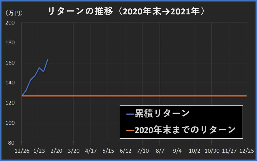 f:id:yau_otogi:20210206065829p:plain