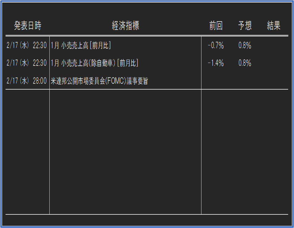 f:id:yau_otogi:20210213143601p:plain