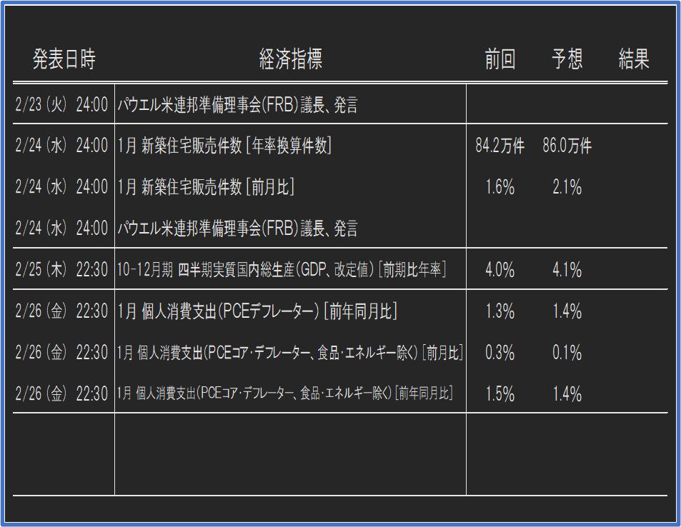 f:id:yau_otogi:20210220090149p:plain