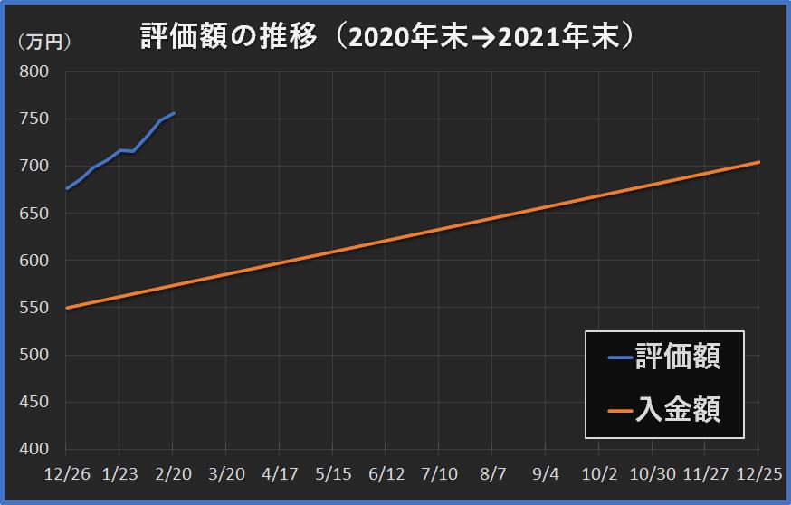 f:id:yau_otogi:20210220091802p:plain