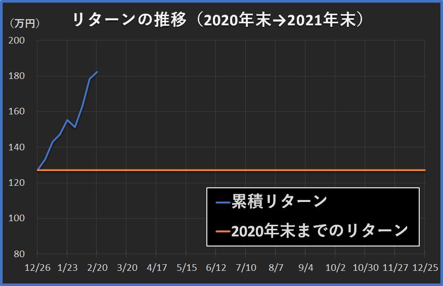f:id:yau_otogi:20210220091811p:plain