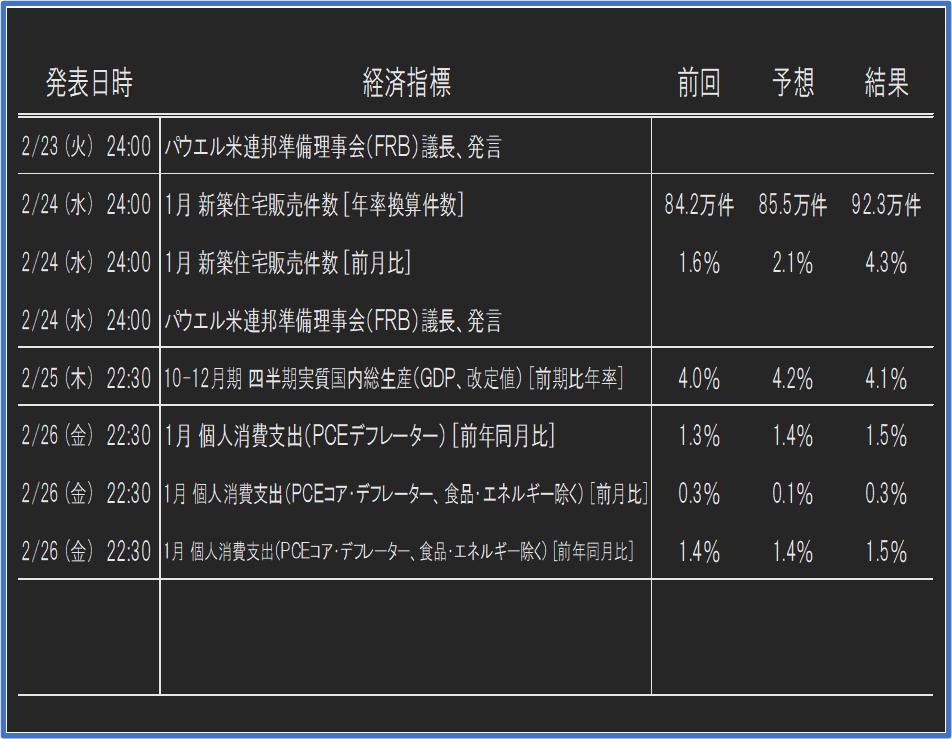 f:id:yau_otogi:20210228071108p:plain