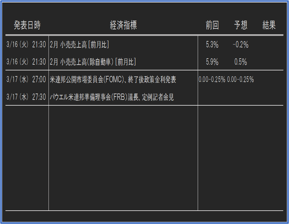 f:id:yau_otogi:20210313050625p:plain