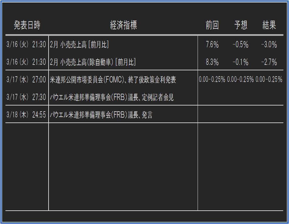 f:id:yau_otogi:20210320182435p:plain